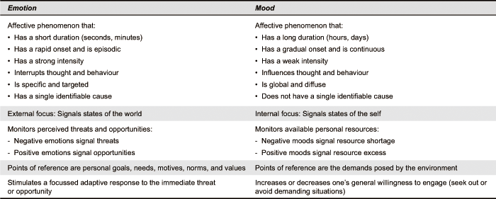 Design For Mood Twenty Activity Based Opportunities To